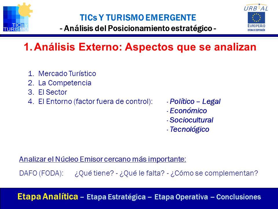 TICs Y TURISMO EMERGENTE - Análisis del Posicionamiento estratégico - 1.Mercado Turístico 2.La Competencia 3.El Sector 4.El Entorno (factor fuera de c