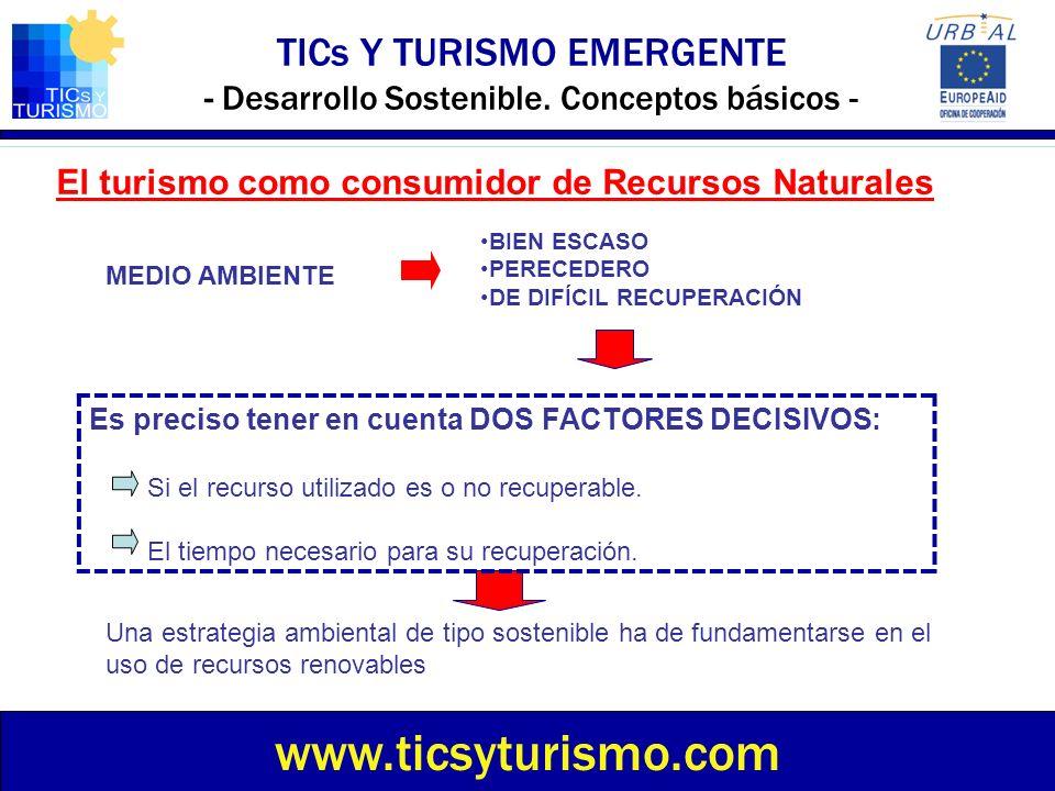 TICs Y TURISMO EMERGENTE - Desarrollo Sostenible. Conceptos básicos - www.ticsyturismo.com El turismo como consumidor de Recursos Naturales MEDIO AMBI
