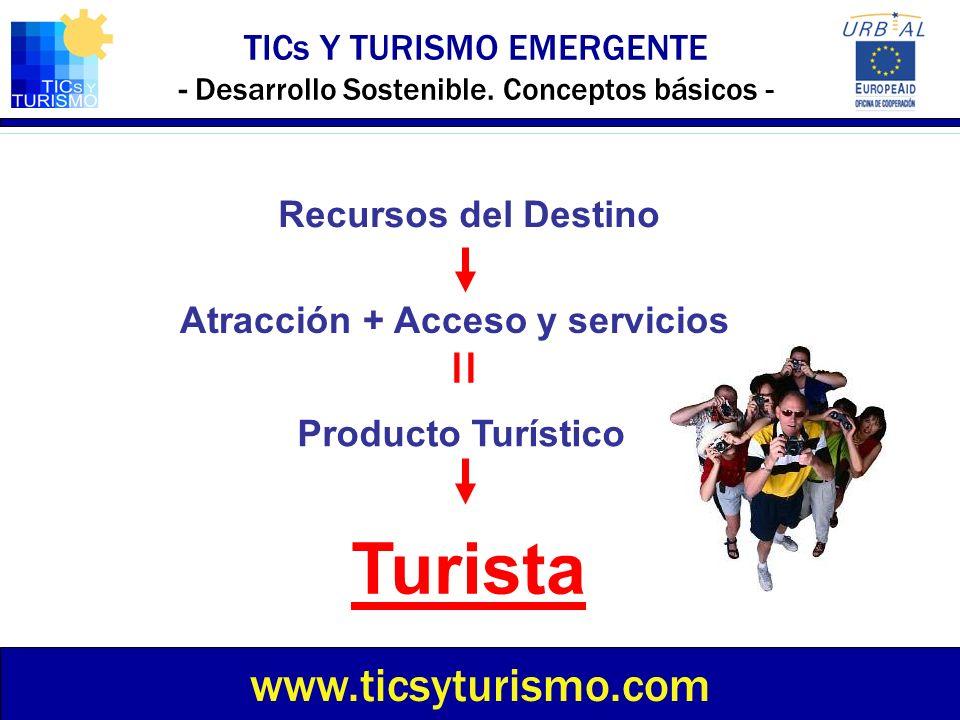 TICs Y TURISMO EMERGENTE - Desarrollo Sostenible. Conceptos básicos - www.ticsyturismo.com Recursos del Destino Atracción + Acceso y servicios Product