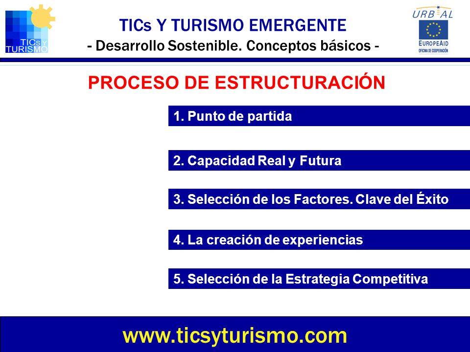 3. Selección de los Factores. Clave del Éxito 2. Capacidad Real y Futura 1. Punto de partida TICs Y TURISMO EMERGENTE - Desarrollo Sostenible. Concept