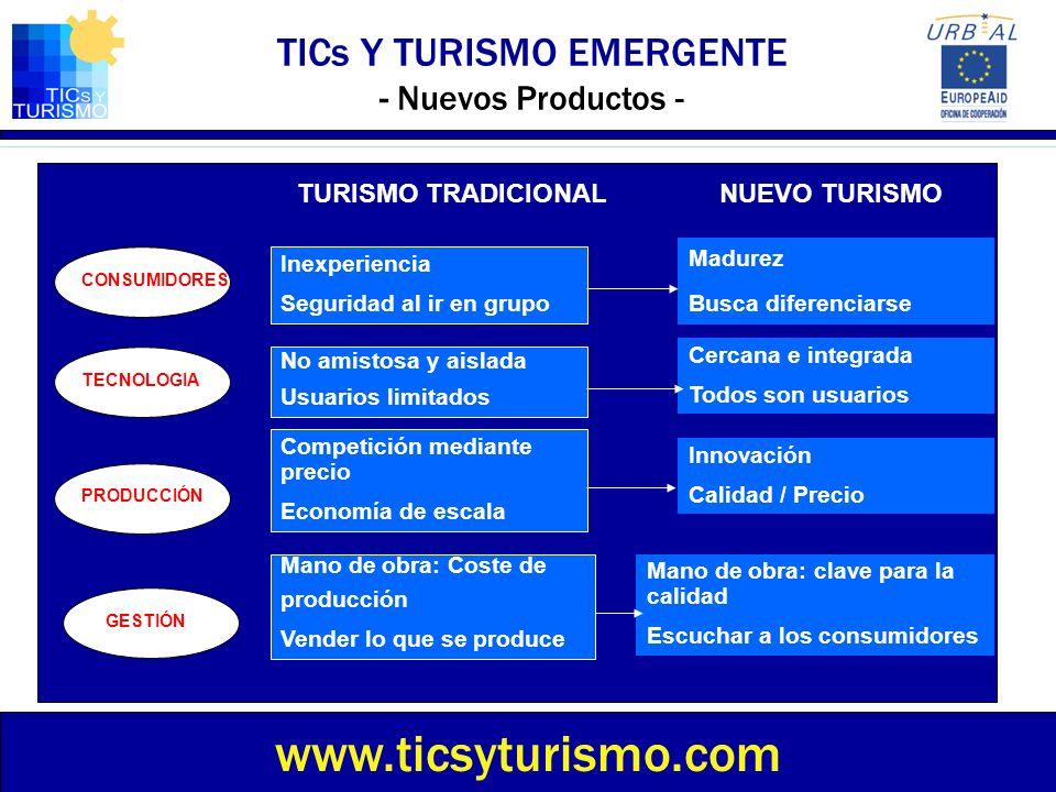 TURISMO TRADICIONALNUEVO TURISMO CONSUMIDORES TECNOLOGIA PRODUCCIÓN GESTIÓN Inexperiencia Seguridad al ir en grupo No amistosa y aislada Usuarios limi