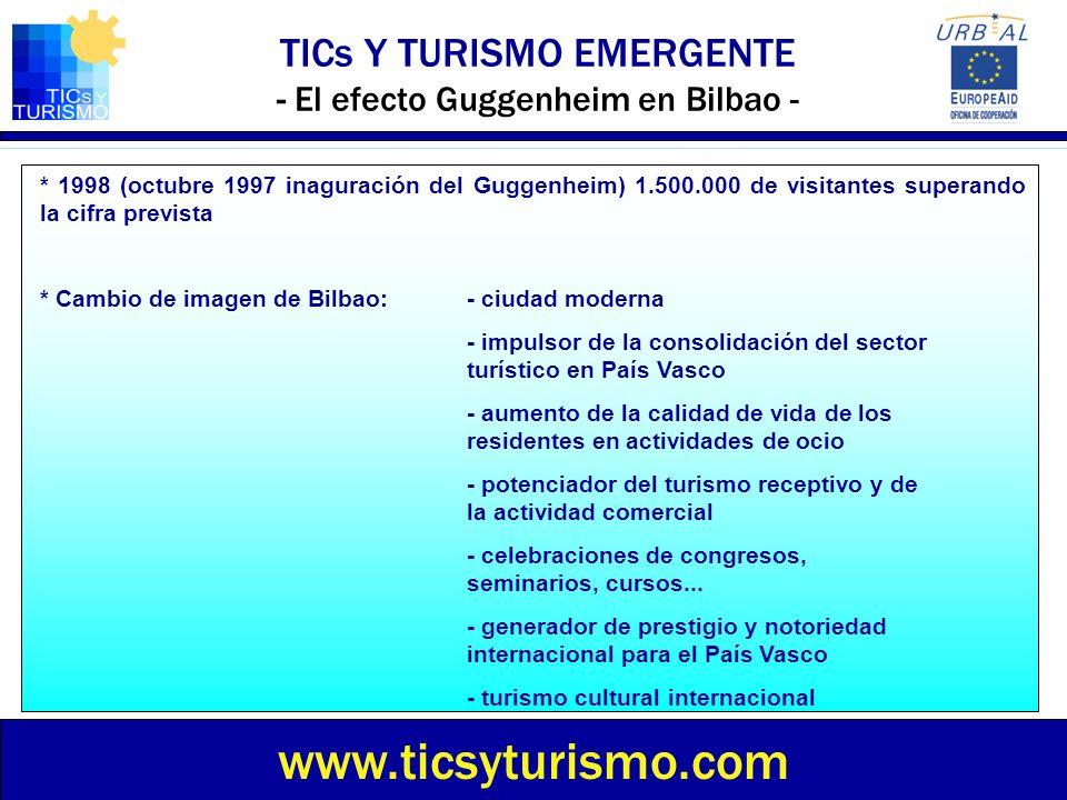 TICs Y TURISMO EMERGENTE - El efecto Guggenheim en Bilbao - www.ticsyturismo.com * 1998 (octubre 1997 inaguración del Guggenheim) 1.500.000 de visitan