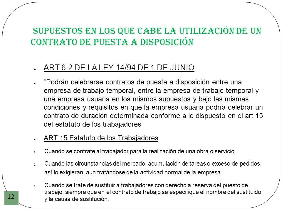 Supuestos en los que cabe la utilización de un contrato de puesta a disposición 12 ART 6.2 DE LA LEY 14/94 DE 1 DE JUNIO Podrán celebrarse contratos d