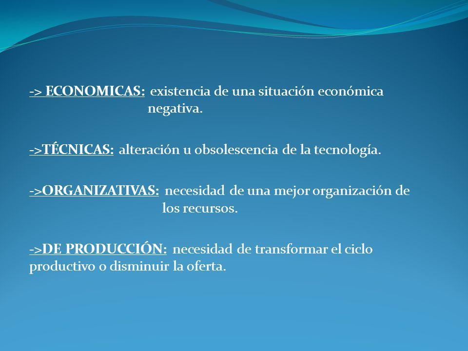 -> ECONOMICAS: existencia de una situación económica negativa. ->TÉCNICAS: alteración u obsolescencia de la tecnología. ->ORGANIZATIVAS: necesidad de