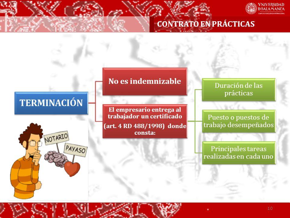 TERMINACIÓN No es indemnizable El empresario entrega al trabajador un certificado (art. 4 RD 488/1998) donde consta: Duración de las prácticas Puesto