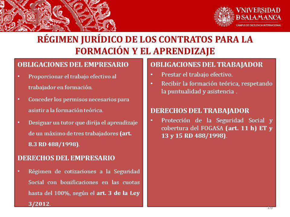 RÉGIMEN JURÍDICO DE LOS CONTRATOS PARA LA FORMACIÓN Y EL APRENDIZAJE OBLIGACIONES DEL EMPRESARIO Proporcionar el trabajo efectivo al trabajador en for