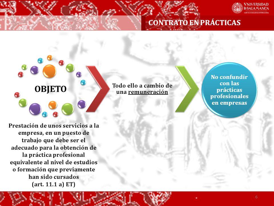 TÍTULOS HABILITANTES PARA EL EJERCICIO PROFESIONAL Han de estar en posesión de alguno de los siguientes títulos profesionales (art.