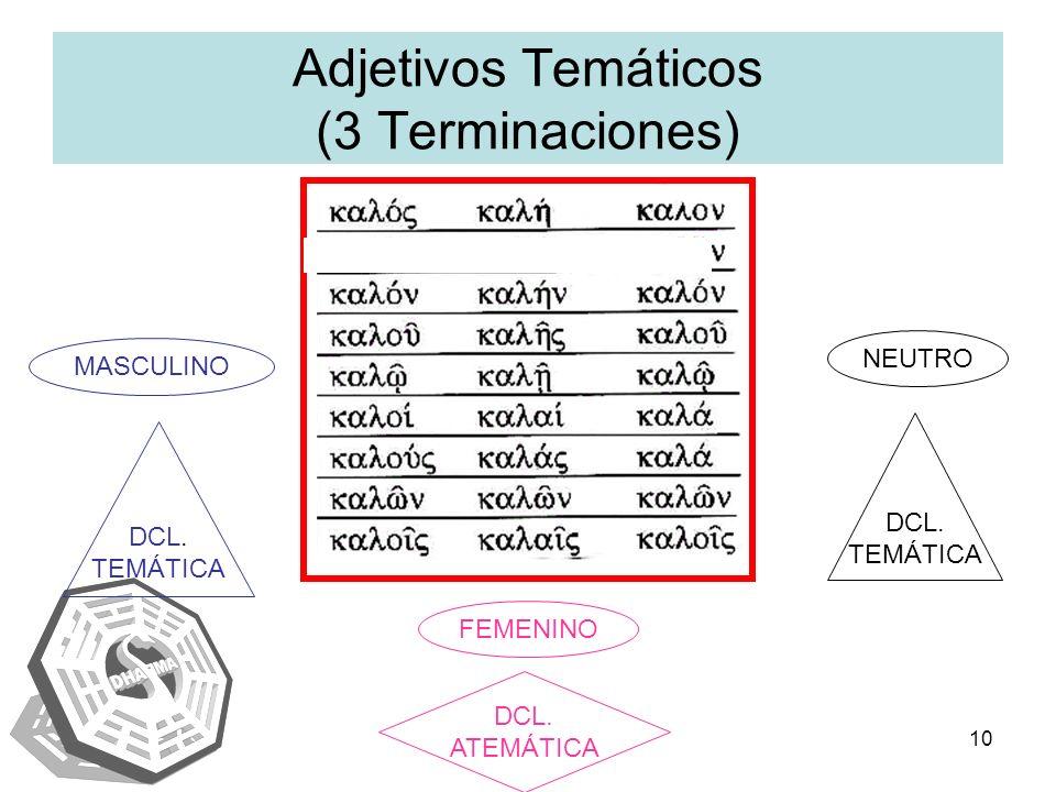 IAENUS10 Adjetivos Temáticos (3 Terminaciones) MASCULINO FEMENINO NEUTRO DCL.