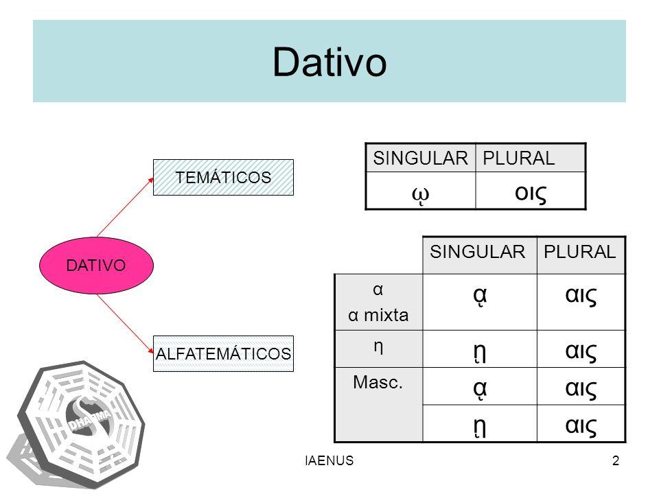 IAENUS2 Dativo DATIVO TEMÁTICOS ALFATEMÁTICOS SINGULARPLURAL οις SINGULARPLURAL α α mixta αις η αις Masc.