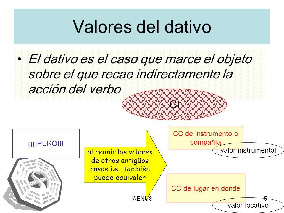 IAENUS5 Valores del dativo El dativo es el caso que marce el objeto sobre el que recae indirectamente la acción del verbo CI ¡¡¡¡PERO!!.
