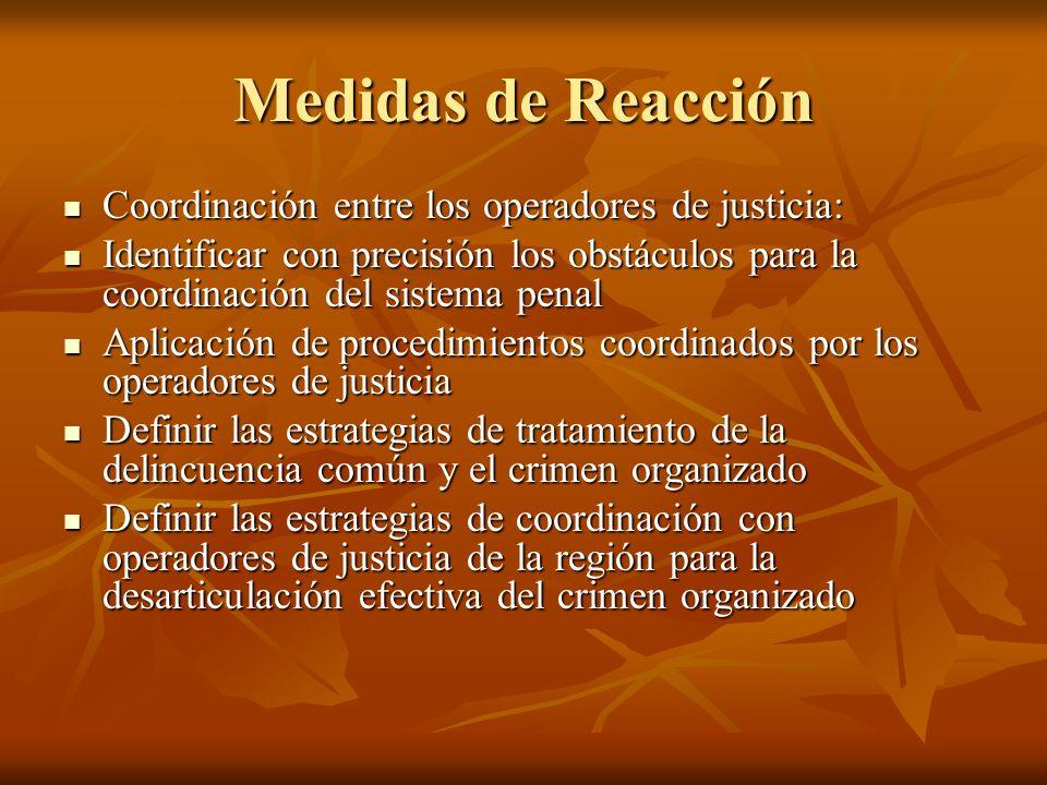 Medidas de Reacción Coordinación entre los operadores de justicia: Coordinación entre los operadores de justicia: Identificar con precisión los obstác