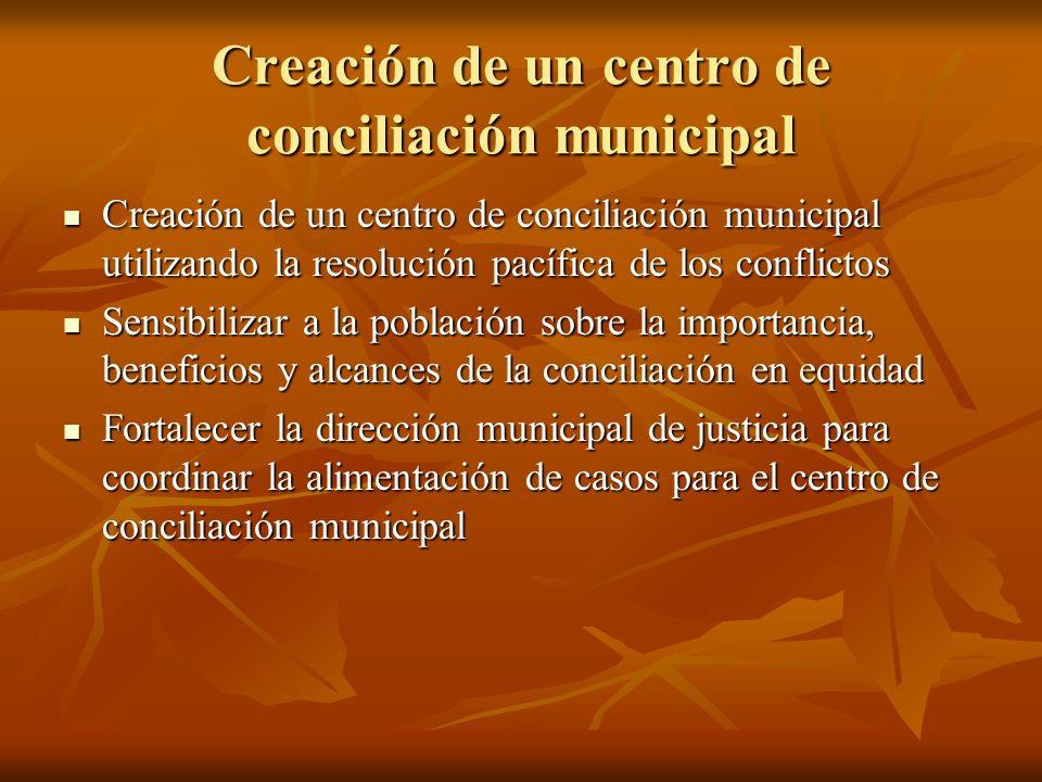 Creación de un centro de conciliación municipal Creación de un centro de conciliación municipal utilizando la resolución pacífica de los conflictos Cr
