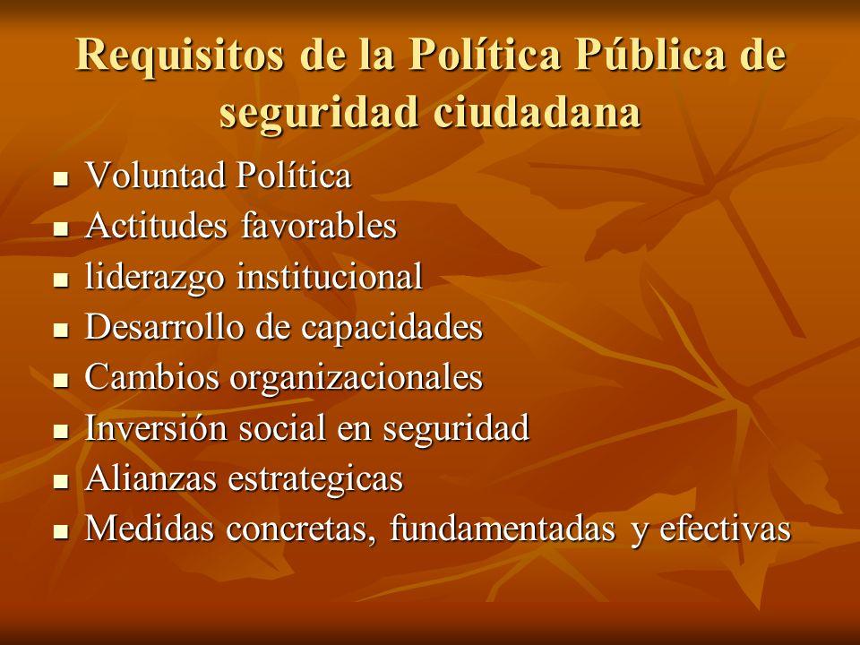 Requisitos de la Política Pública de seguridad ciudadana Voluntad Política Voluntad Política Actitudes favorables Actitudes favorables liderazgo insti