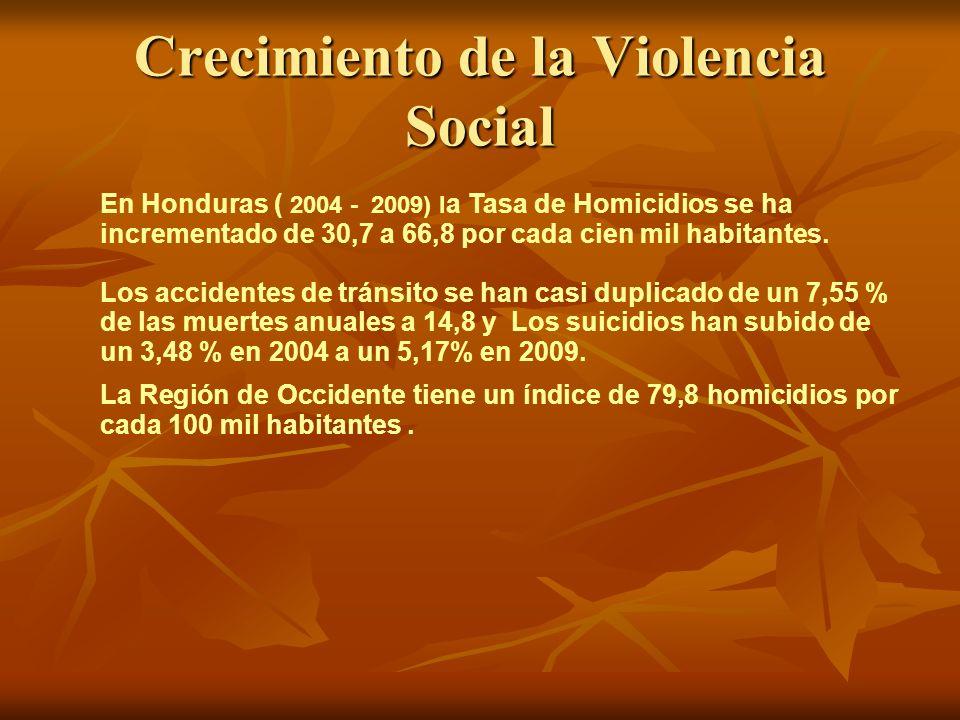 Crecimiento de la Violencia Social En Honduras ( 2004 - 2009) l a Tasa de Homicidios se ha incrementado de 30,7 a 66,8 por cada cien mil habitantes. L