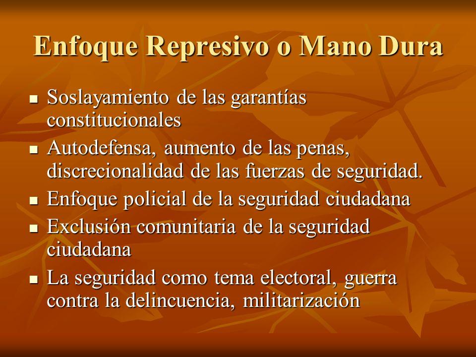 Enfoque Represivo o Mano Dura Soslayamiento de las garantías constitucionales Soslayamiento de las garantías constitucionales Autodefensa, aumento de