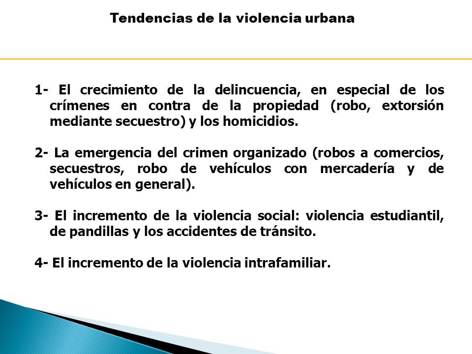 La violencia en las ciudades centroamericanas tiene rasgos comunes, aunque con sus particularidades y diferencias. Así, en la mayor parte de estos paí