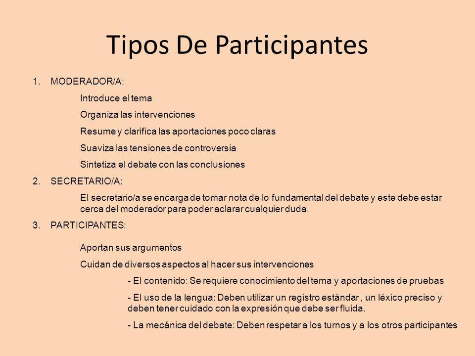 Tipos De Participantes 1.MODERADOR/A: Introduce el tema Organiza las intervenciones Resume y clarifica las aportaciones poco claras Suaviza las tensio