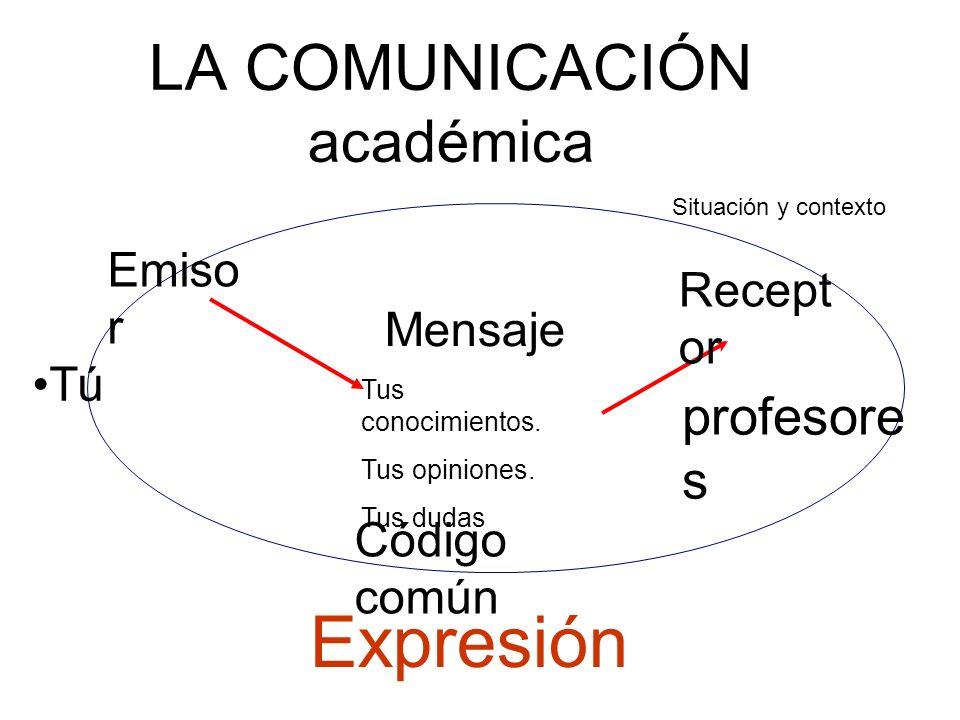 Situación y contexto Expresión profesore s Código común LA COMUNICACIÓN académica Tú Emiso r Mensaje Tus conocimientos. Tus opiniones. Tus dudas Recep