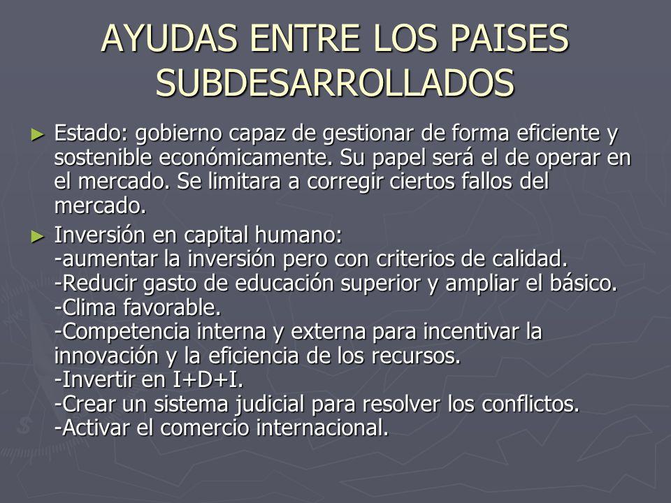 AYUDAS ENTRE LOS PAISES SUBDESARROLLADOS Estado: gobierno capaz de gestionar de forma eficiente y sostenible económicamente. Su papel será el de opera