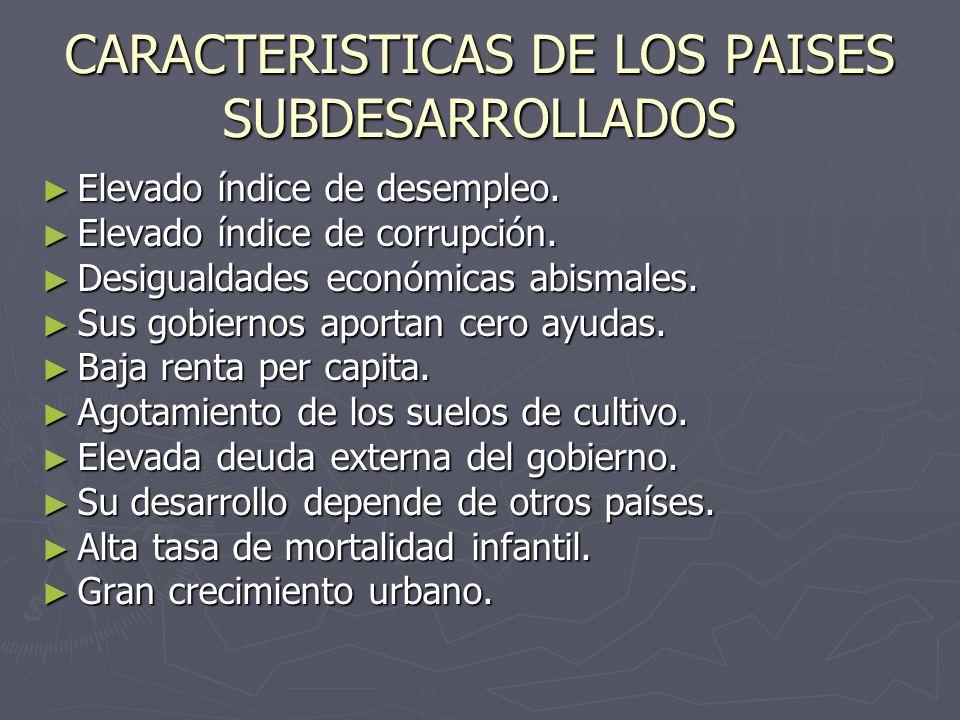 CARACTERISTICAS DE LOS PAISES SUBDESARROLLADOS Elevado índice de desempleo. Elevado índice de corrupción. Desigualdades económicas abismales. Sus gobi