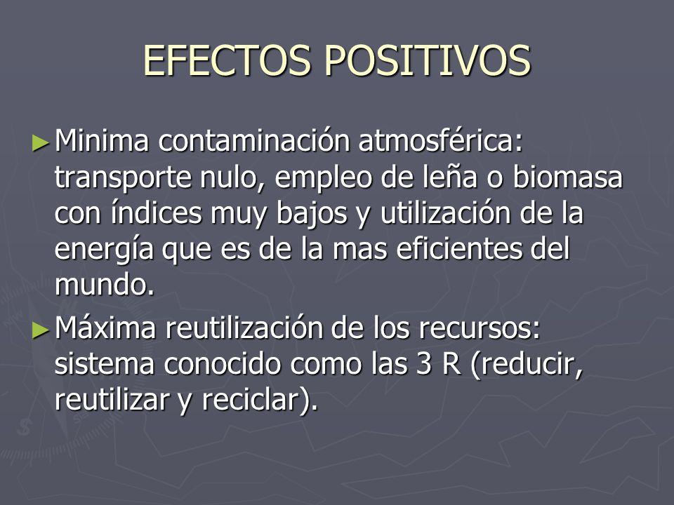 EFECTOS POSITIVOS Minima contaminación atmosférica: transporte nulo, empleo de leña o biomasa con índices muy bajos y utilización de la energía que es