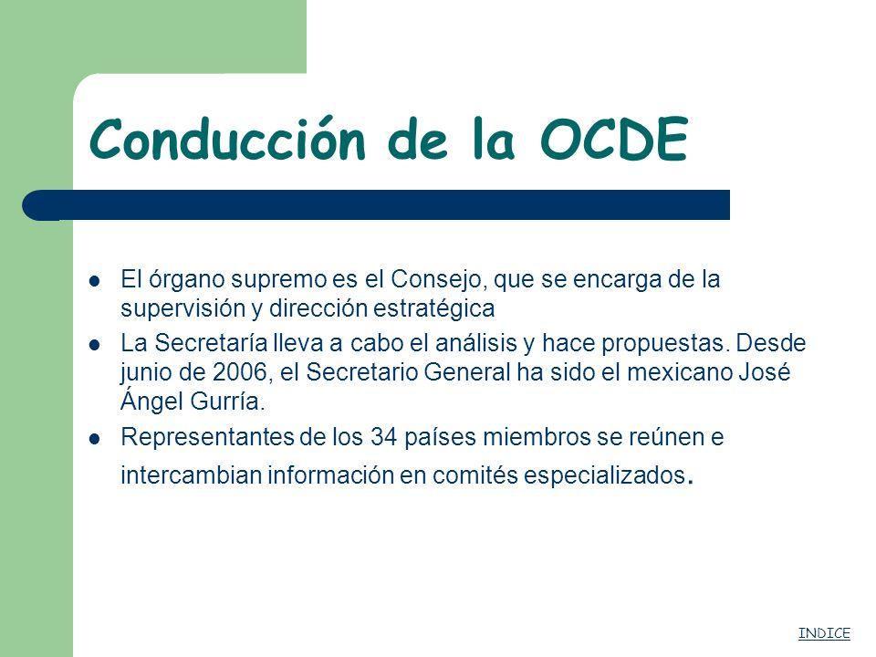 Funciones de la OCDE La OCDE ayuda a los gobiernos a fomentar la prosperidad y a luchar contra la pobreza a través del desarrollo económico, la estabilidad financiera, el comercio, la inversión, la tecnología, la innovación y la cooperación para el desarrollo.