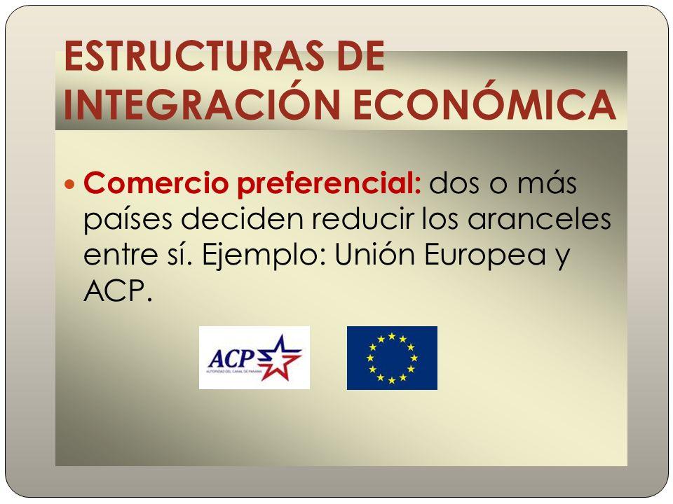 ESTRUCTURAS DE INTEGRACIÓN ECONÓMICA Comercio preferencial: dos o más países deciden reducir los aranceles entre sí. Ejemplo: Unión Europea y ACP.