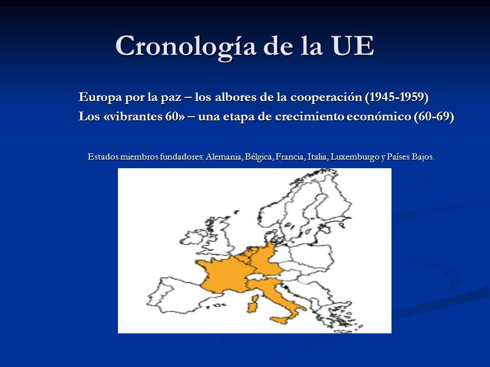 Cronología de la UE Europa por la paz – los albores de la cooperación (1945-1959) Los «vibrantes 60» – una etapa de crecimiento económico (60-69) Esta