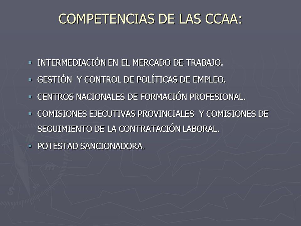 COMPETENCIAS DE LAS CCAA: INTERMEDIACIÓN EN EL MERCADO DE TRABAJO. INTERMEDIACIÓN EN EL MERCADO DE TRABAJO. GESTIÓN Y CONTROL DE POLÍTICAS DE EMPLEO.