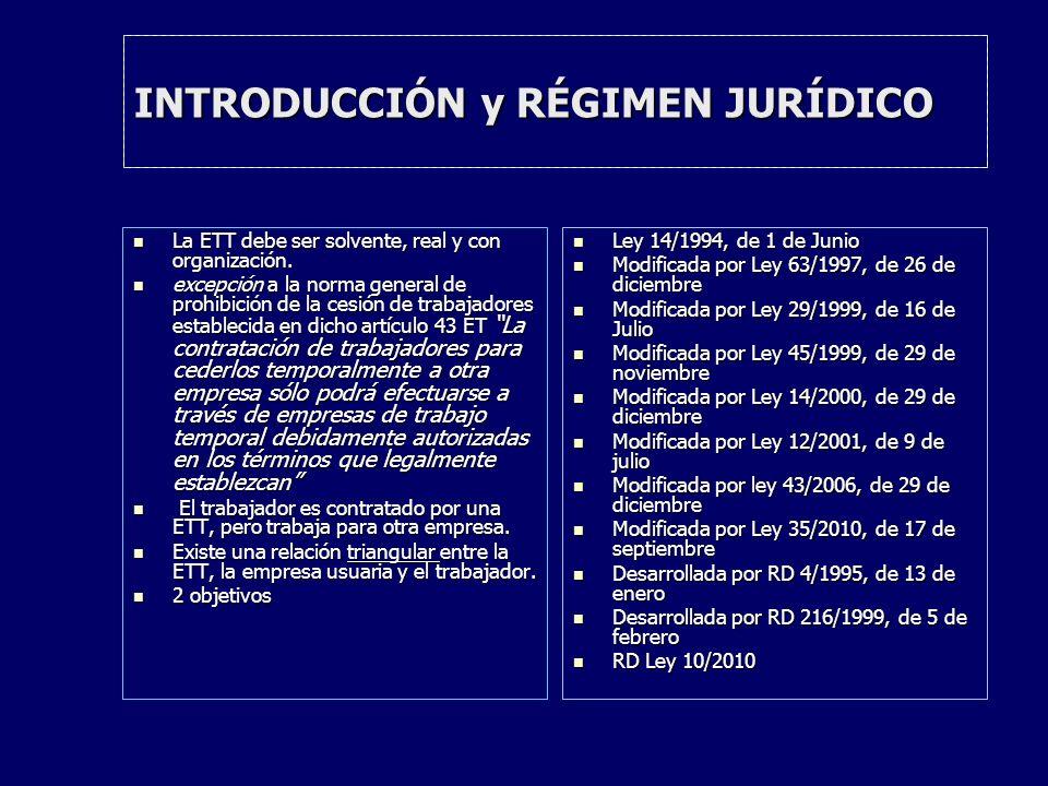 INTRODUCCIÓN y RÉGIMEN JURÍDICO La ETT debe ser solvente, real y con organización. La ETT debe ser solvente, real y con organización. excepción a la n