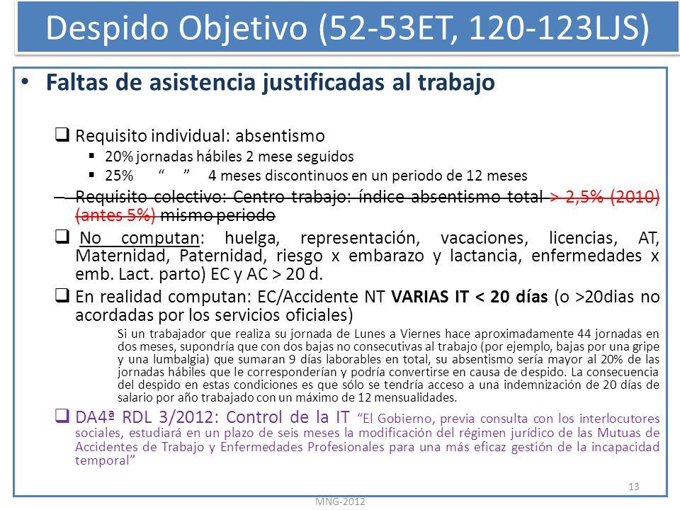 Despido Objetivo (52-53ET, 120-123LJS) Faltas de asistencia justificadas al trabajo Requisito individual: absentismo 20% jornadas hábiles 2 mese segui
