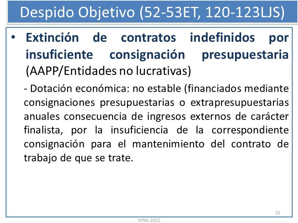 Despido Objetivo (52-53ET, 120-123LJS) Extinción de contratos indefinidos por insuficiente consignación presupuestaria (AAPP/Entidades no lucrativas)