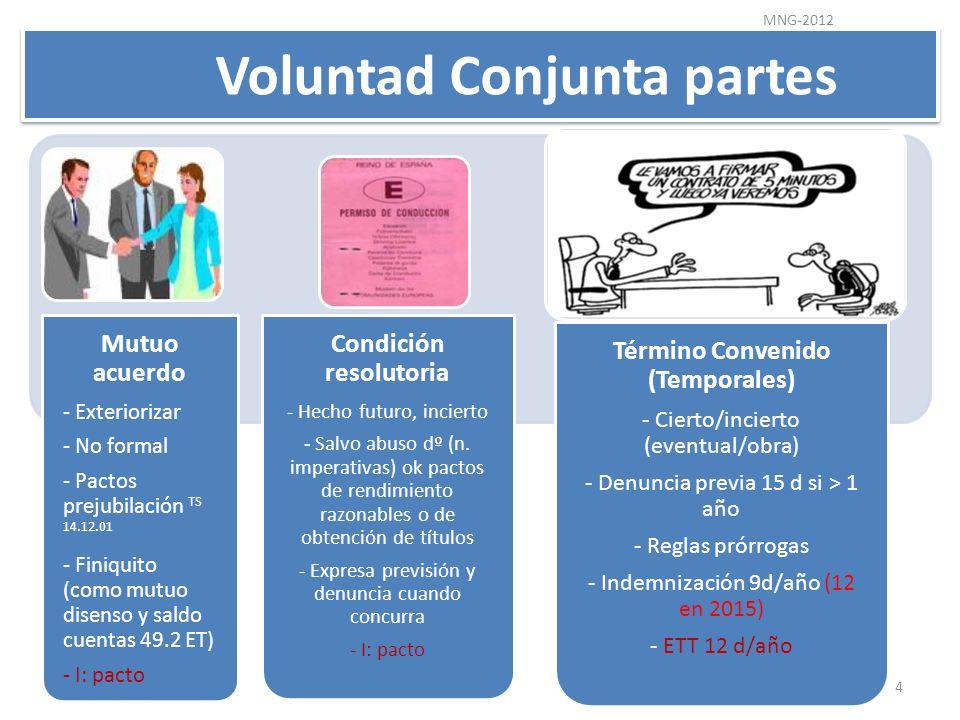 Voluntad Conjunta partes Mutuo acuerdo - Exteriorizar - No formal - Pactos prejubilación TS 14.12.01 - Finiquito (como mutuo disenso y saldo cuentas 4