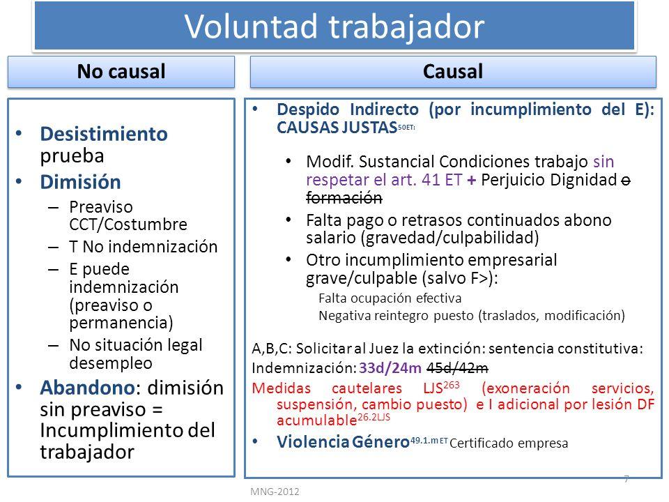 Voluntad trabajador No causal Desistimiento prueba Dimisión – Preaviso CCT/Costumbre – T No indemnización – E puede indemnización (preaviso o permanen