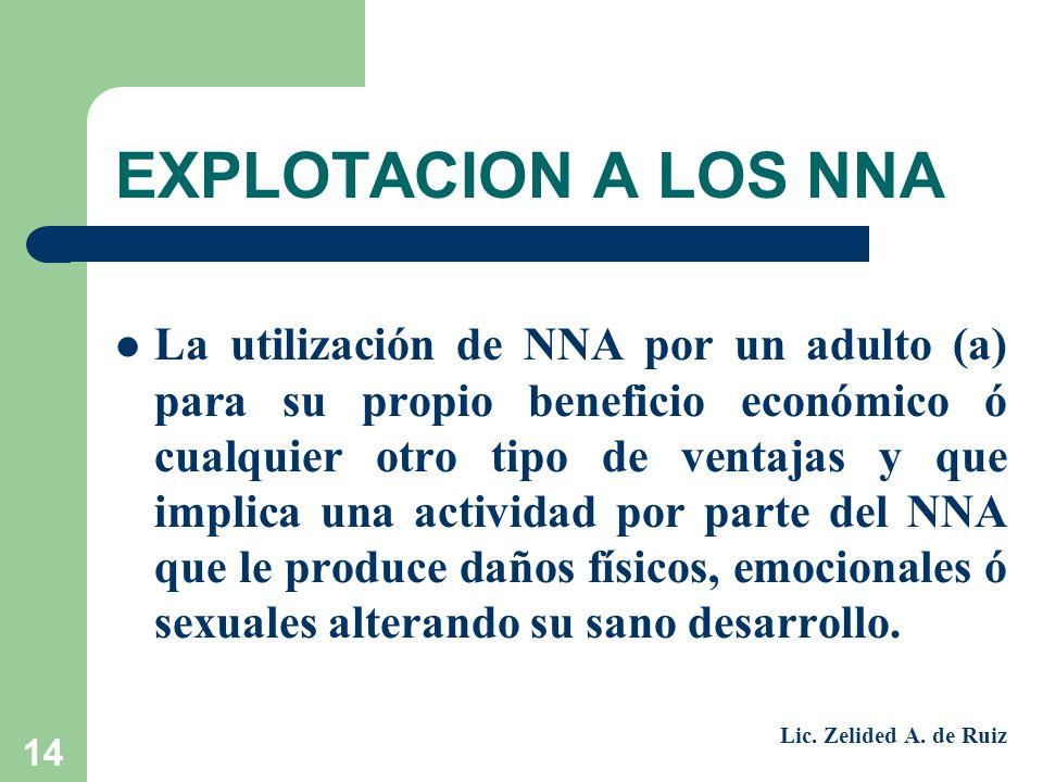14 EXPLOTACION A LOS NNA La utilización de NNA por un adulto (a) para su propio beneficio económico ó cualquier otro tipo de ventajas y que implica un