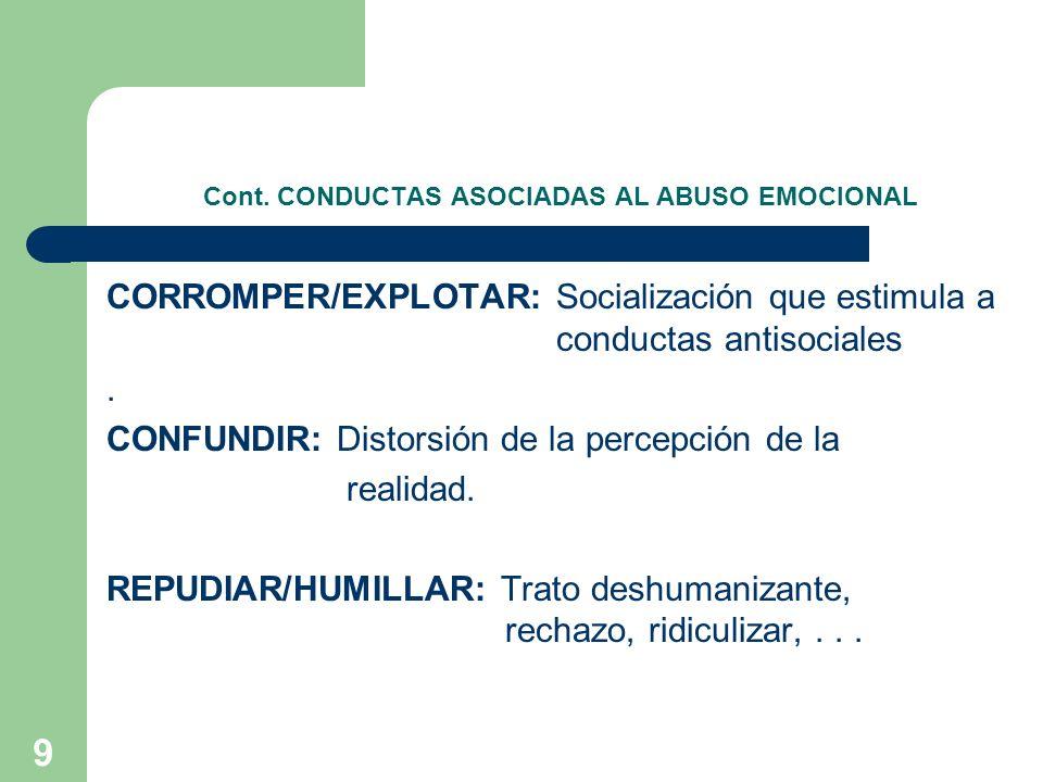 9 Cont. CONDUCTAS ASOCIADAS AL ABUSO EMOCIONAL CORROMPER/EXPLOTAR: Socialización que estimula a conductas antisociales. CONFUNDIR: Distorsión de la pe