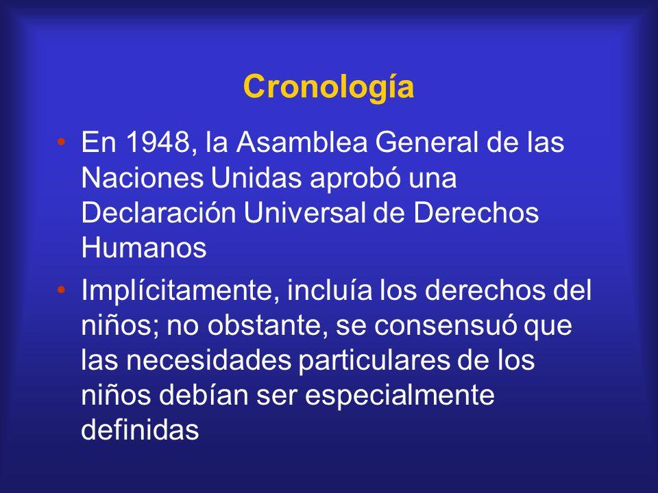 Cronología En 1948, la Asamblea General de las Naciones Unidas aprobó una Declaración Universal de Derechos Humanos Implícitamente, incluía los derech