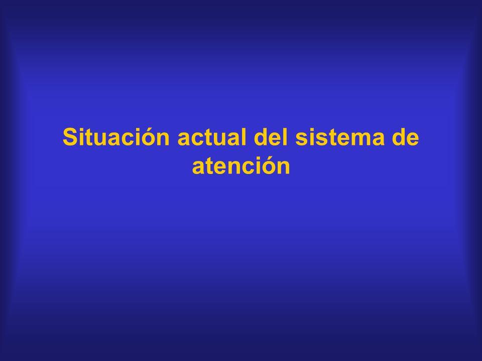 Situación actual del sistema de atención