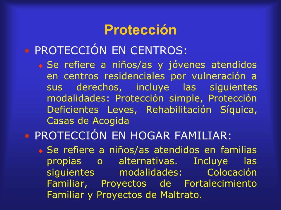 Protección PROTECCIÓN EN CENTROS: Se refiere a niños/as y jóvenes atendidos en centros residenciales por vulneración a sus derechos, incluye las sigui