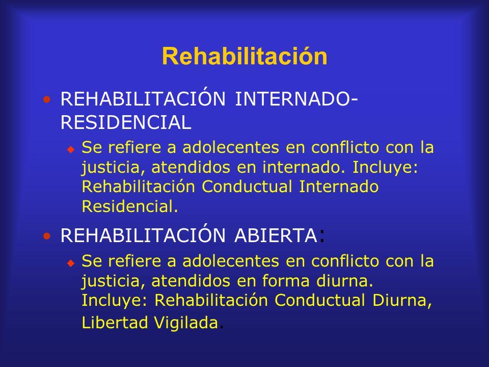Rehabilitación REHABILITACIÓN INTERNADO- RESIDENCIAL Se refiere a adolecentes en conflicto con la justicia, atendidos en internado. Incluye: Rehabilit