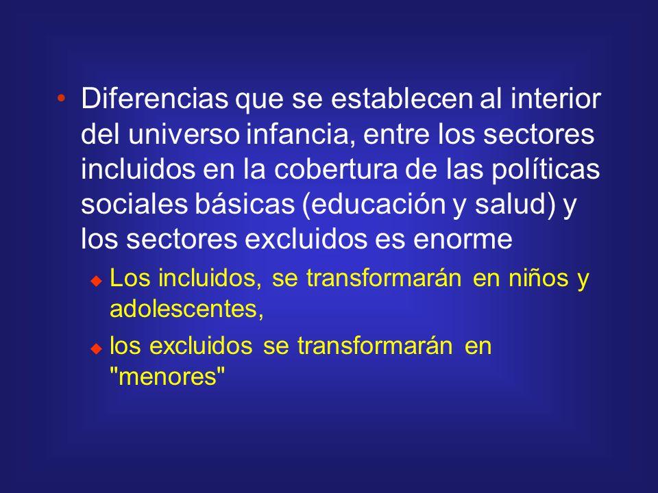 Diferencias que se establecen al interior del universo infancia, entre los sectores incluidos en la cobertura de las políticas sociales básicas (educa