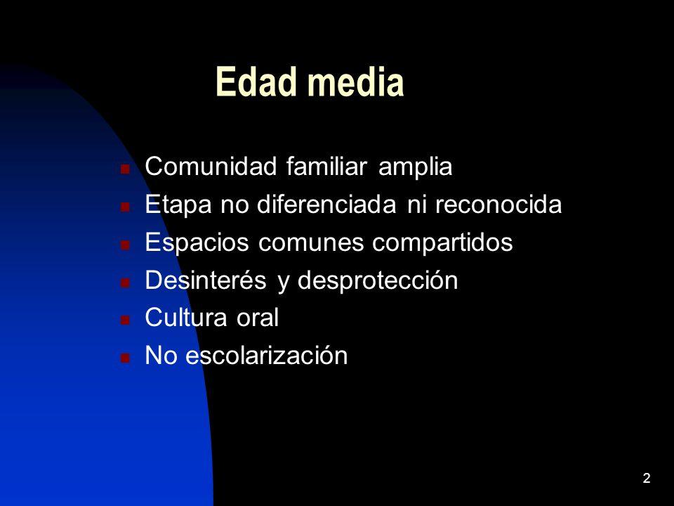 2 Edad media Comunidad familiar amplia Etapa no diferenciada ni reconocida Espacios comunes compartidos Desinterés y desprotección Cultura oral No escolarización