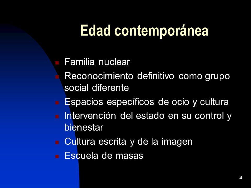 4 Edad contemporánea Familia nuclear Reconocimiento definitivo como grupo social diferente Espacios específicos de ocio y cultura Intervención del estado en su control y bienestar Cultura escrita y de la imagen Escuela de masas