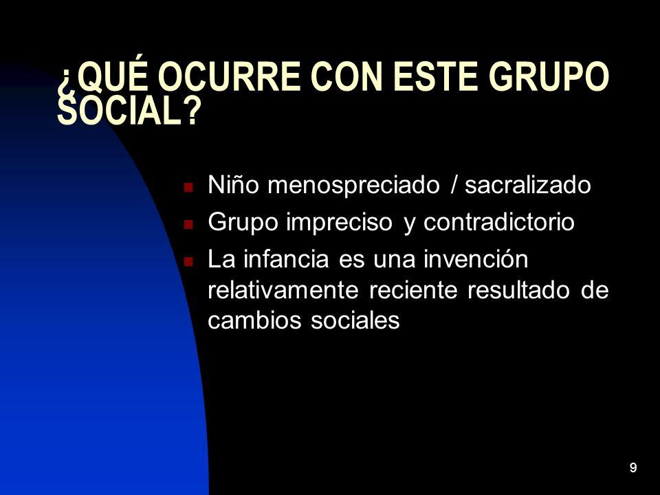 9 ¿QUÉ OCURRE CON ESTE GRUPO SOCIAL.