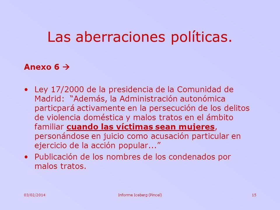 03/02/2014Informe Iceberg (Pincel)15 Las aberraciones políticas. Anexo 6 Ley 17/2000 de la presidencia de la Comunidad de Madrid: Además, la Administr