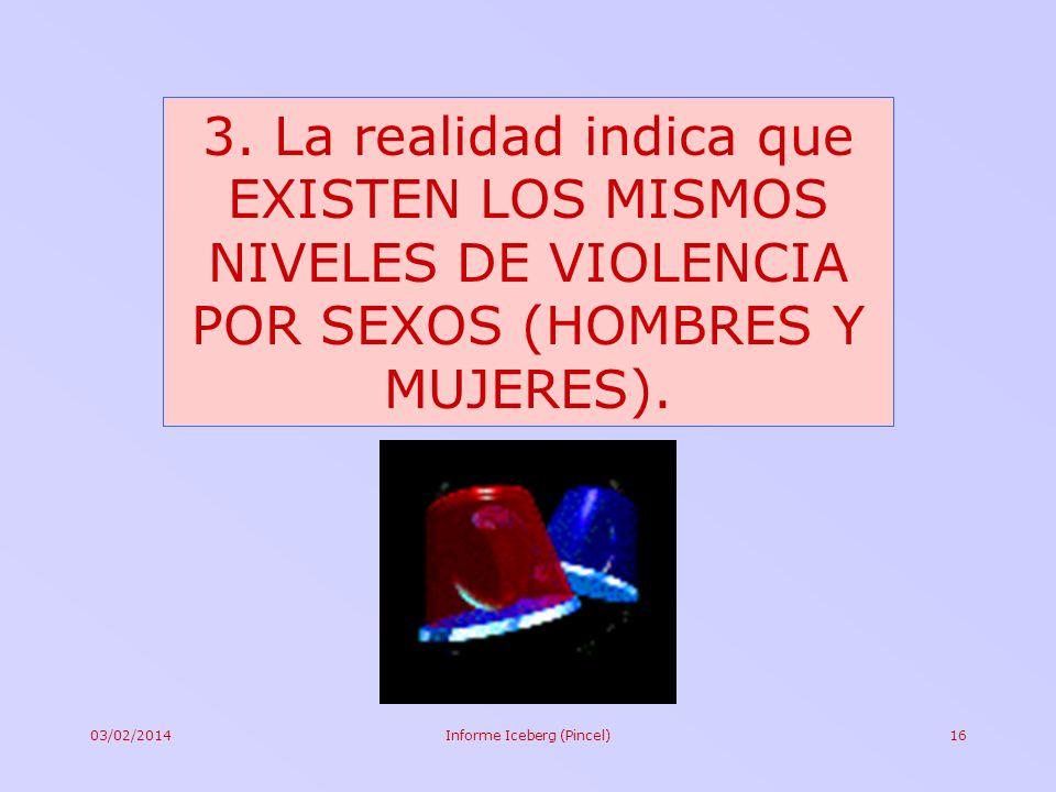 03/02/2014Informe Iceberg (Pincel)16 3. La realidad indica que EXISTEN LOS MISMOS NIVELES DE VIOLENCIA POR SEXOS (HOMBRES Y MUJERES).