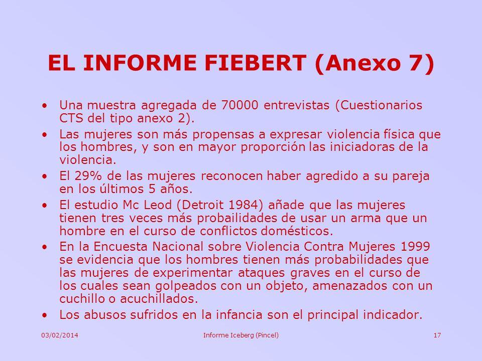 03/02/2014Informe Iceberg (Pincel)17 EL INFORME FIEBERT (Anexo 7) Una muestra agregada de 70000 entrevistas (Cuestionarios CTS del tipo anexo 2). Las