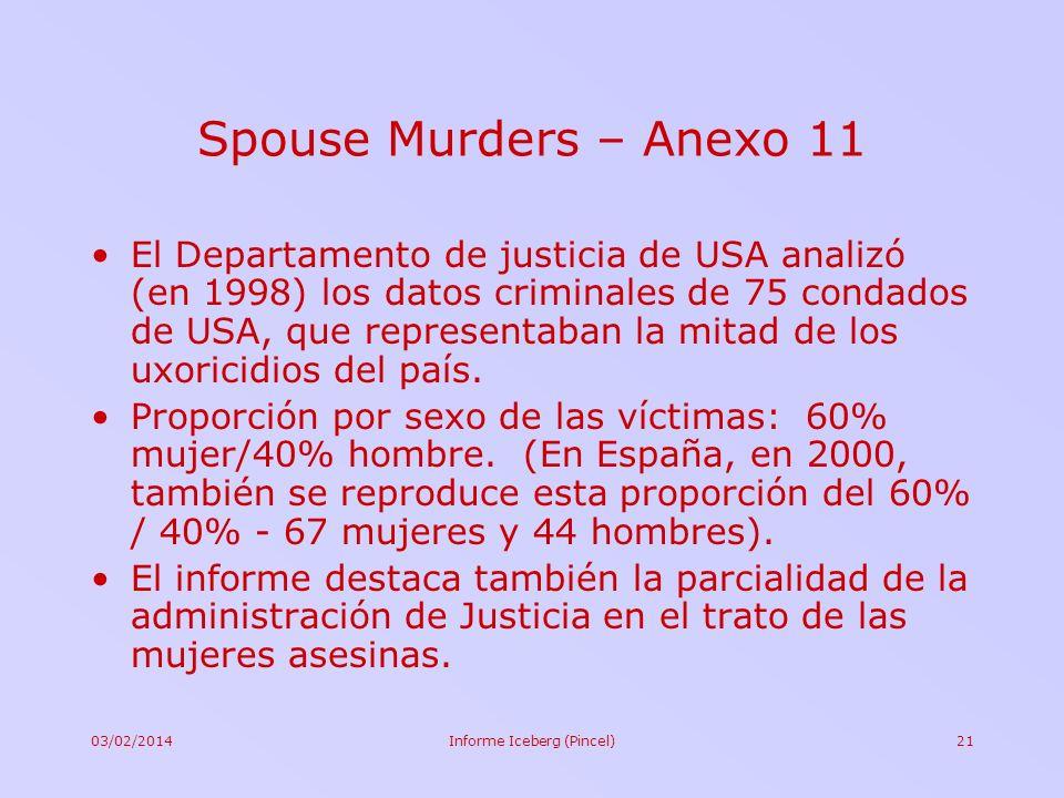 03/02/2014Informe Iceberg (Pincel)21 Spouse Murders – Anexo 11 El Departamento de justicia de USA analizó (en 1998) los datos criminales de 75 condado