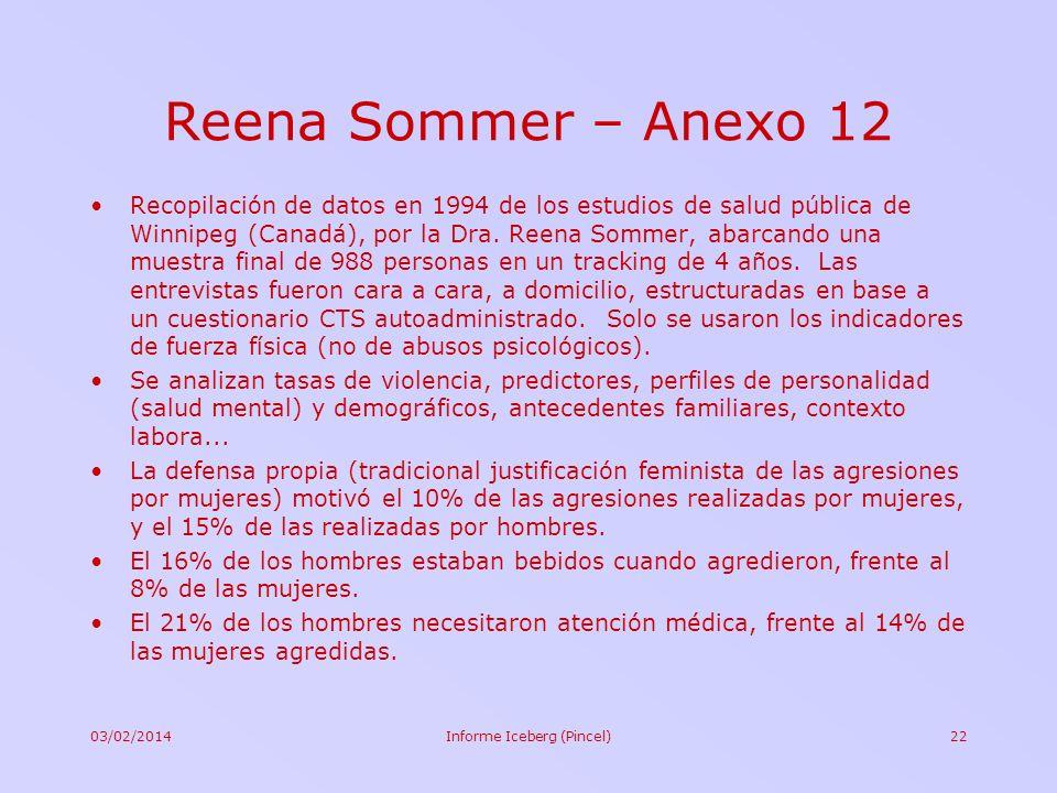 03/02/2014Informe Iceberg (Pincel)22 Reena Sommer – Anexo 12 Recopilación de datos en 1994 de los estudios de salud pública de Winnipeg (Canadá), por