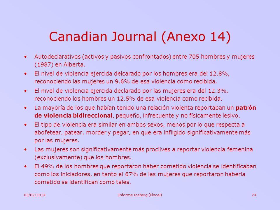 03/02/2014Informe Iceberg (Pincel)24 Canadian Journal (Anexo 14) Autodeclarativos (activos y pasivos confrontados) entre 705 hombres y mujeres (1987)